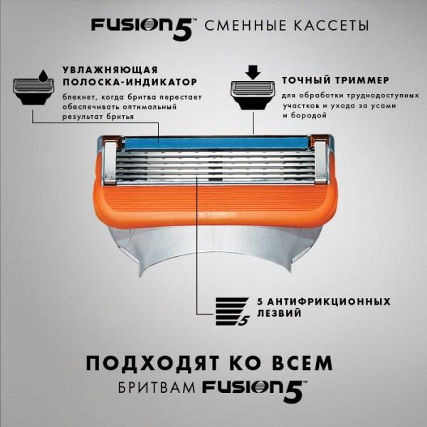 Сменные кассеты для бритья Gillette Fusion5, 4 шт