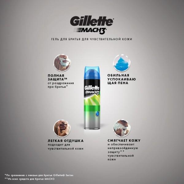 Гель для бритья Gillette Mach3 Complete Defense Sensitive, 200 мл