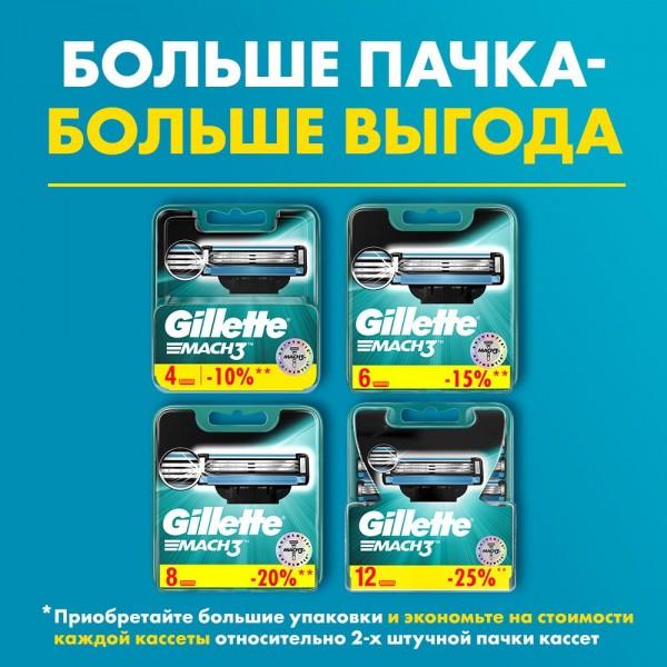 Бритвенный станок Gillette Mach3 с 5 сменными кассетами