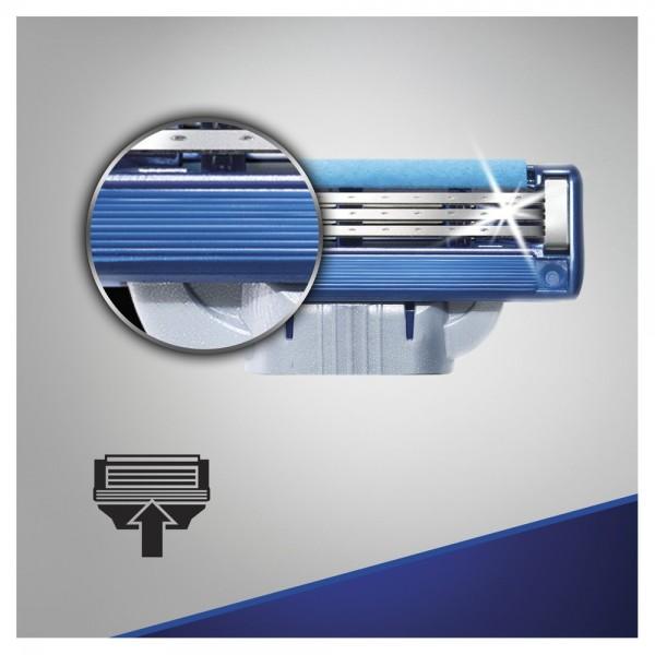 Бритвенный станок GIllette Mach3 Turbo с 2 сменными кассетами