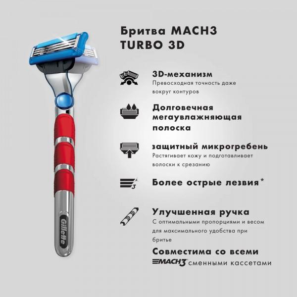 Бритвенный станок Gillette Mach3 Turbo 3D + 12 сменных кассет Mach3 Turbo 3D