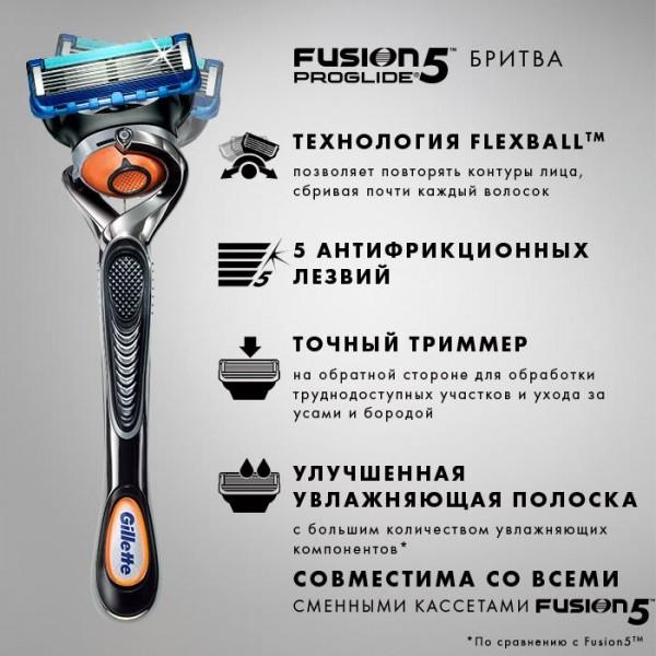 Бритвенный станок Gillette Fusion5 Proglide
