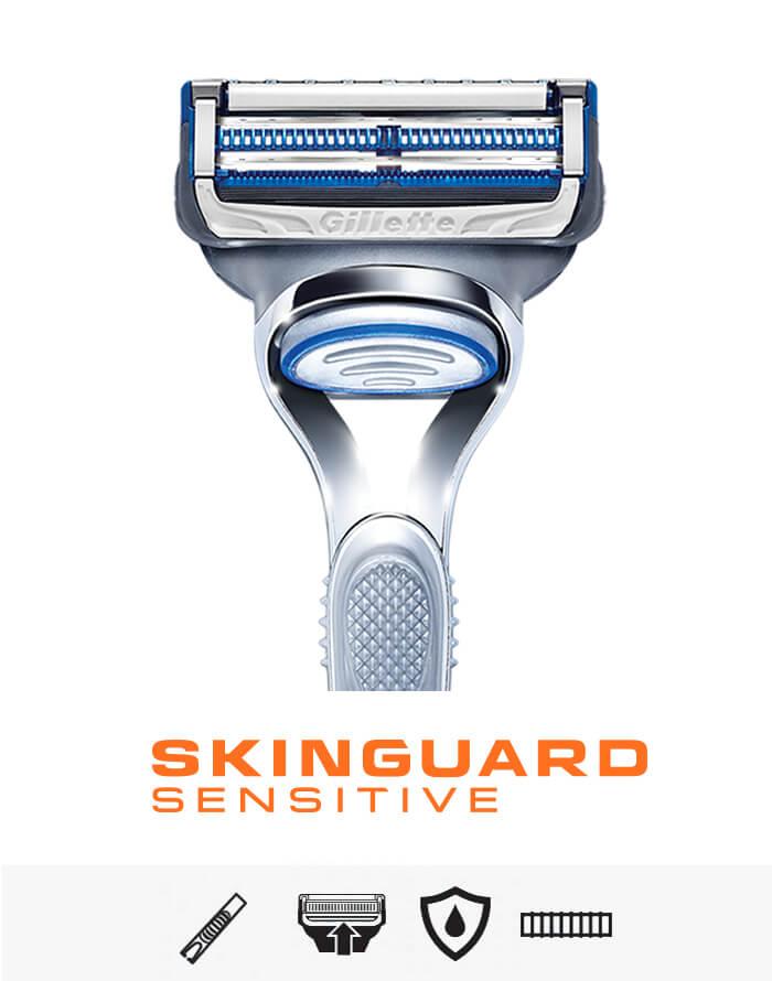 Серия SkinGuard
