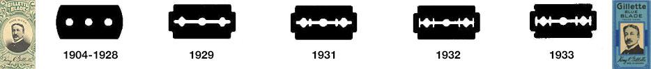 Первые лезвия Gillette